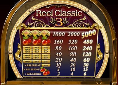 Jungle Boogie Spielautomat | Casino.com Schweiz
